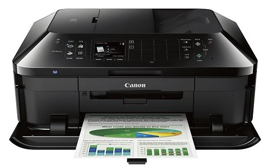 Canon PIXMA Network-Ready Wireless All-In-One Printer Only ...