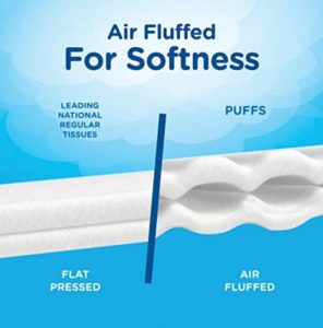 Puffs Plus Lotion Facial Tissues At Sale