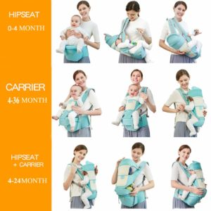 Baby Carrier Soft Sling All Carry with Hip Seat 360 Positions ...