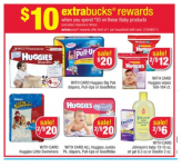Huggies Diapers Only $4.67 and Wipes Only $2.33 at CVS!