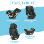 Graco 4Ever DLX 4-in-1 Convertible Car Seat -$199.99(26% Off)