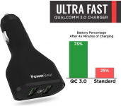 PowerBear Car Charger [45W] Dual Qualcomm Quick Charge 3.0 Ports $5.99 (REG $29.99)