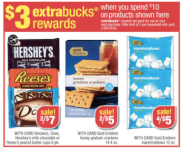 Dove Chocolate Bars Only $.25 at CVS!